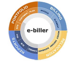 e-Biller Overview